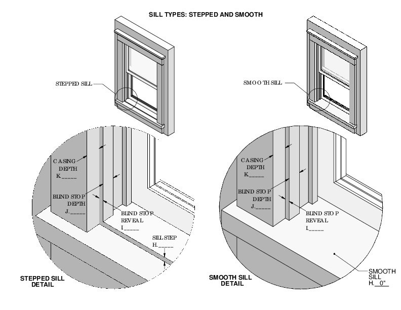 Sill Types: Stepped and Smooth